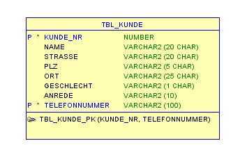 ABB_03_Bsp_Kunde_1_NF
